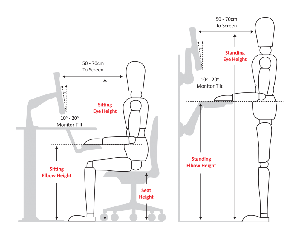 How to sit comfortably at your computer when working from home.